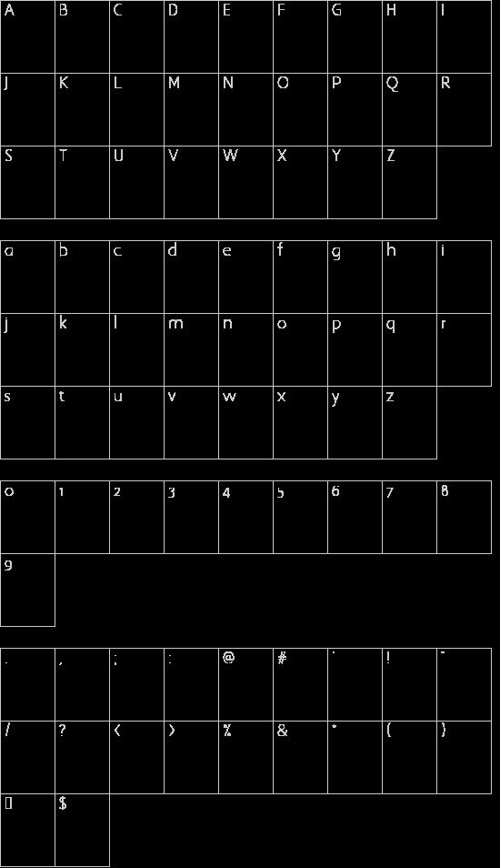 Mapa karaktera